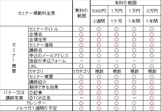 仙台セミナーズ広告料.JPG
